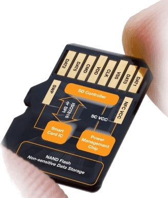 SWP-microSD